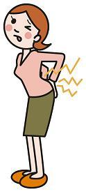 名古屋の整体・腰痛・ぎっくり腰・すべり症・骨盤調整・慢性の腰痛